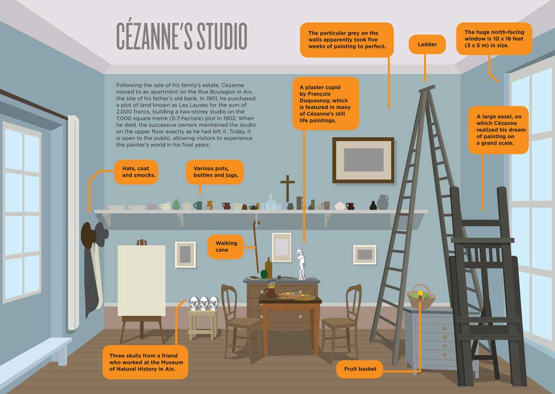 Cezanne_80_81_1170_web